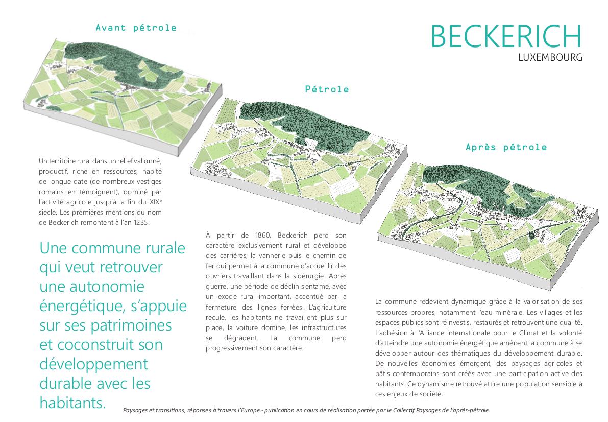 Beckerich